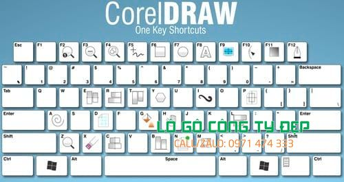 Tổng hợp các phím tắt trong Corel Draw, Phần mềm vẽ vector chuyên nghiệp dễ sử dụng